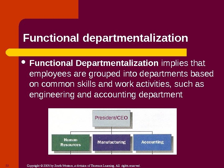 Copyright © 2005 by South-Western, a division of Thomson Learning. All rights reserved. Functional departmentalization Functional