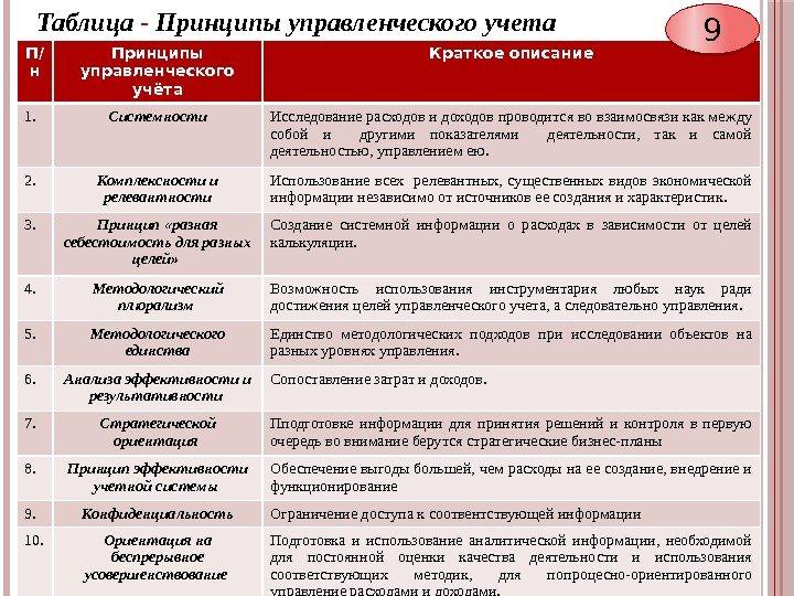В связи с реформированием бухгалтерского учета в россии в соответствии с международными стандартами финансовой