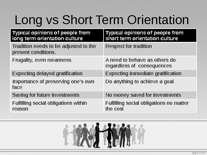 Typical opinions of people from long term orientation culture Typical opinions of people from short term