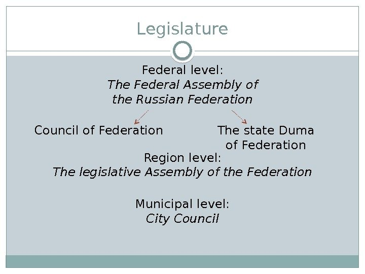 Legislature Federal level: The Federal. Assembly of the Russian Federation Council of. Federation The state Duma