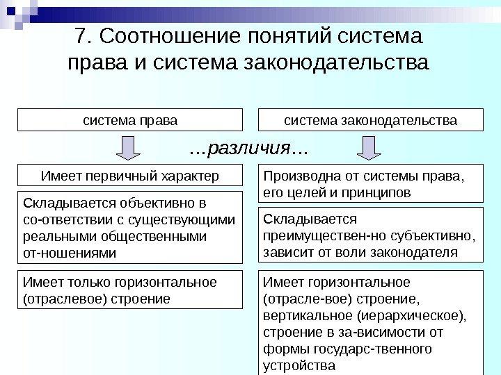 Конституция Республики Казахстан (принята на)