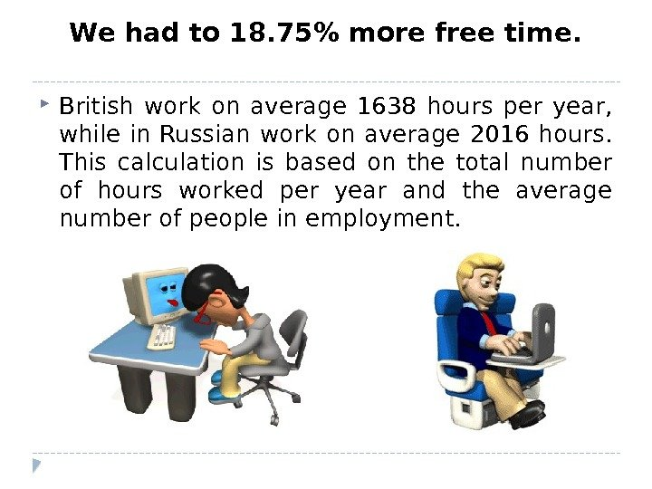 We had to 18. 75 more free time.  British work on average 1638 hours per