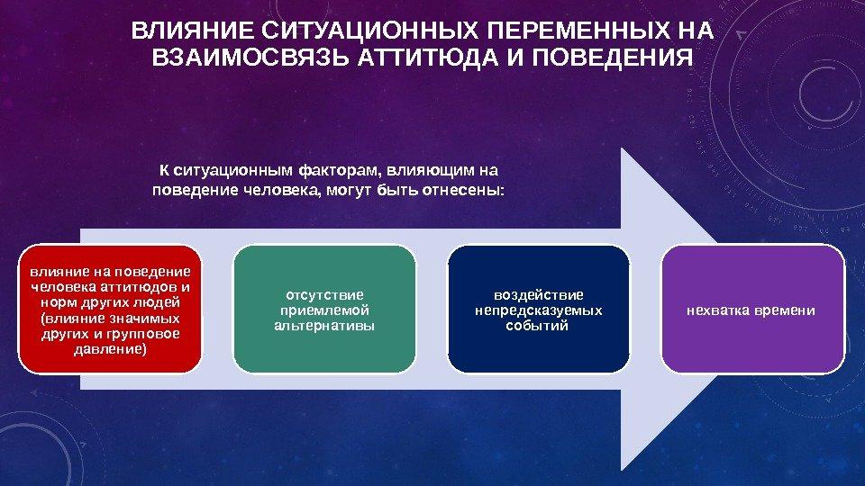 Психологическая характеристика влияния аттитюдов на поведение.социальная психология шпаргалка