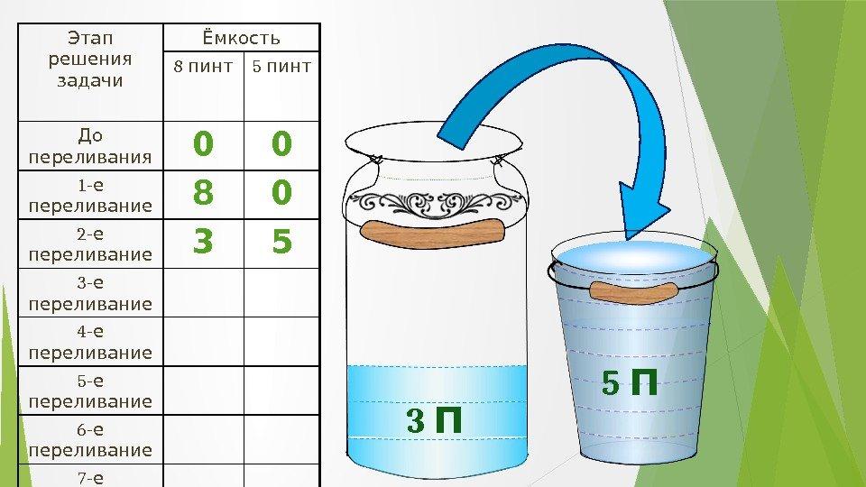 Задачи на переливание с решением 8 класс примеры решения задач с эпюра крутящих моментов