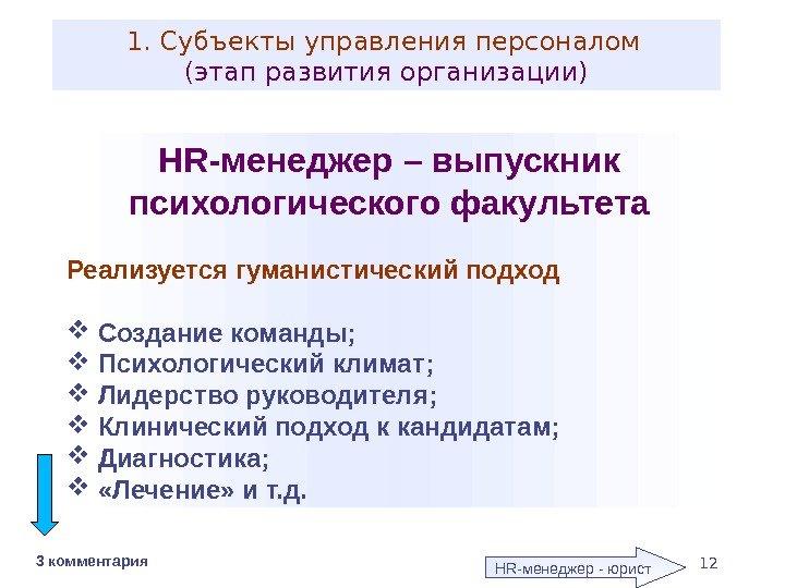слой собирает этапы развития управления персоналом иметь собой