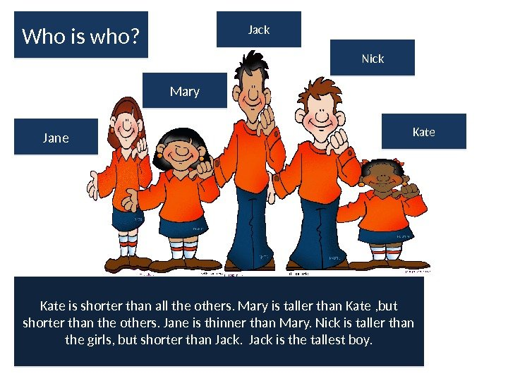 Jane Mary Jack Nick Kate. Who is who? Kate is shorter than all the others. Mary