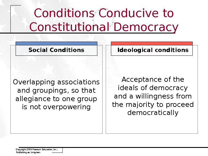 Copyright 2009 Pearson Education, Inc. ,  Publishing as Longman Conditions Conducive to Constitutional Democracy Social