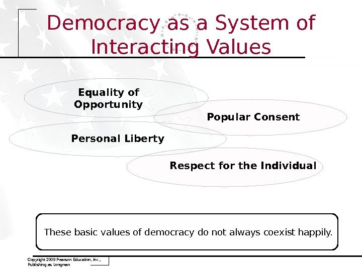 Copyright 2009 Pearson Education, Inc. ,  Publishing as Longman Democracy as a System of Interacting