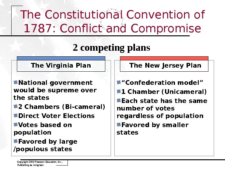 Copyright 2009 Pearson Education, Inc. ,  Publishing as Longman The Constitutional Convention of 1787: Conflict