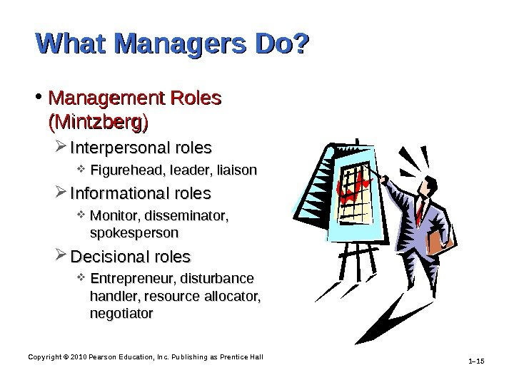 Copyright © 2010 Pearson Education, Inc. Publishing as Prentice Hall 1– 15 What Managers Do?