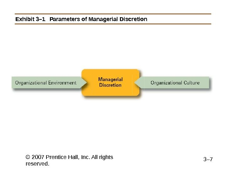 © 2007 Prentice Hall, Inc. All rights reserved. 3– 7 Exhibit 3– 1 Parameters of Managerial