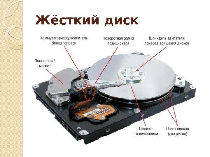 Как сделать чтобы работал жесткий диск мак
