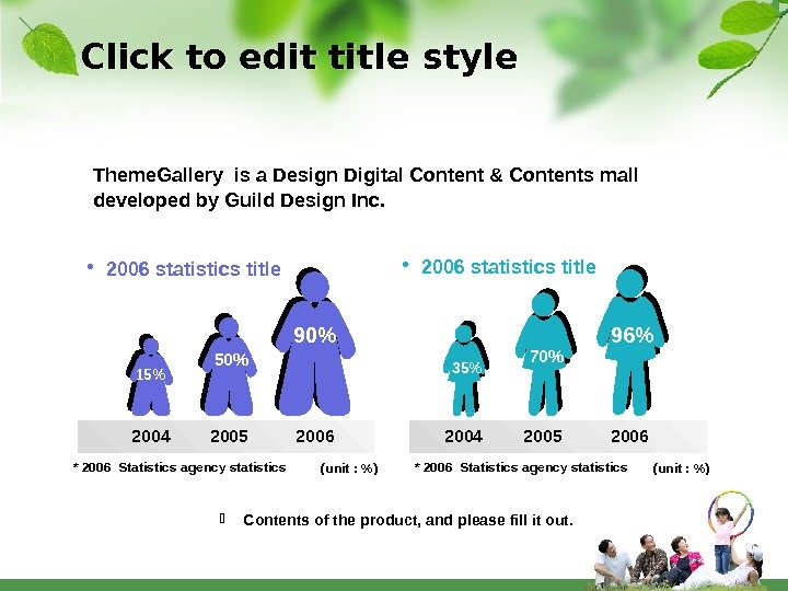 Click to edit title style 2004 2005 2006 • 2006 statistics title (unit : )* 2006