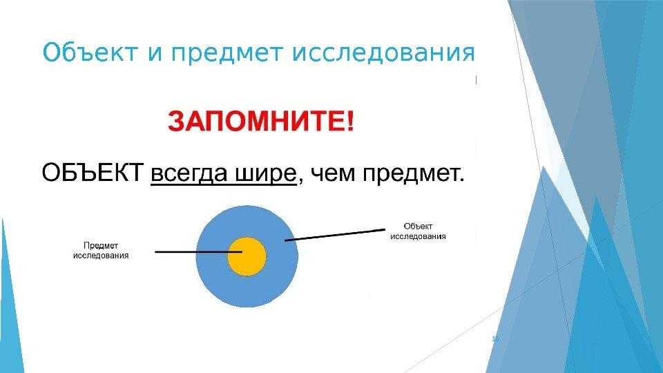 открыть кадровое как определить места положения предмета без интернета делать