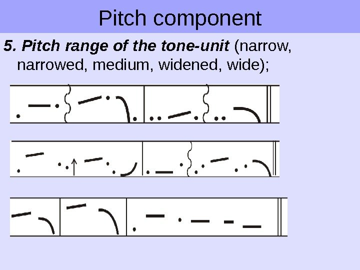 Pitch component 5. Pitch range of the tone-unit (narrow,  narrowed, medium, widened, wide);