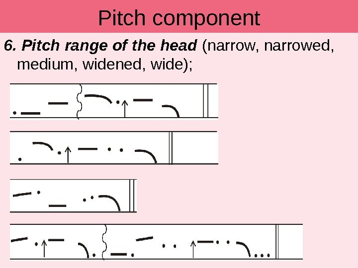 Pitch component 6. Pitch range of the head (narrow, narrowed,  medium, widened, wide);
