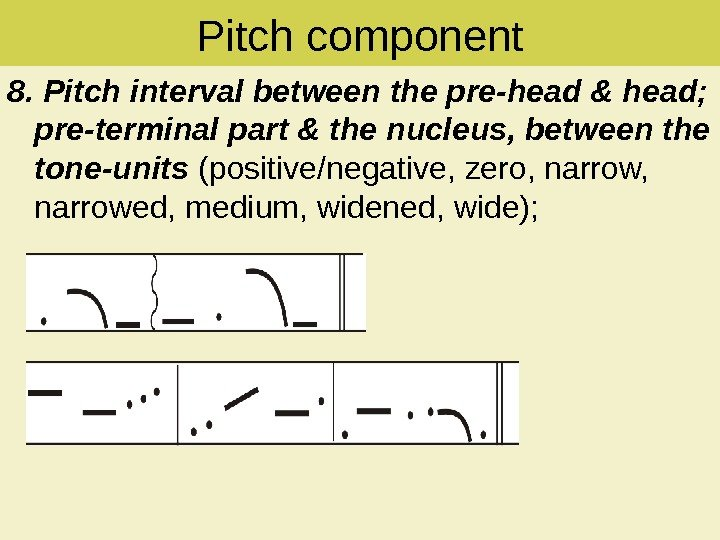 Pitch component 8. Pitch interval between the pre-head & head;  pre-terminal part & the nucleus,