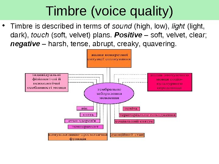 Timbre (voice quality) • Timbre is described in terms of sound ( high ,  low