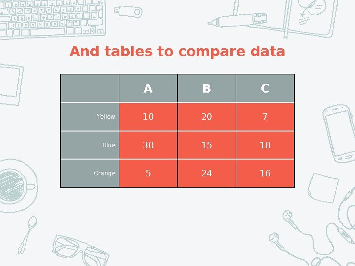 And tables to compare data A B C Yellow 10 20 7 Blue 30 15 10