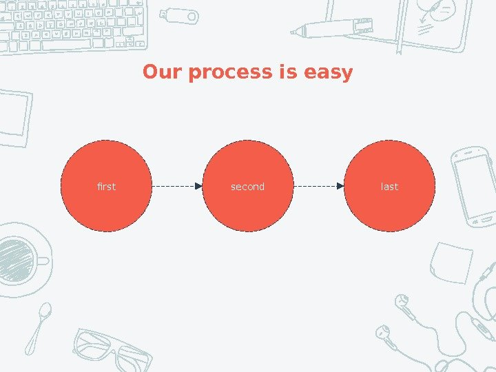 Our process is easy first lastsecond