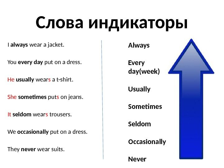 Слова индикаторы I always wear a jacket. You every day put on a dress. He