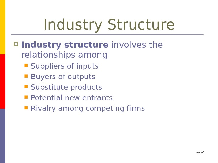11 - 14 Industry Structure Industry structure involves the relationships among Suppliers of inputs