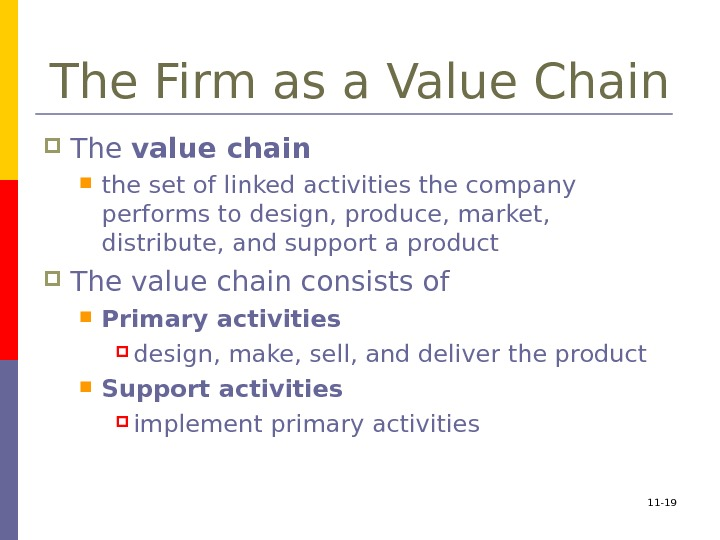 11 - 19 The Firm as a Value Chain The value chain  the