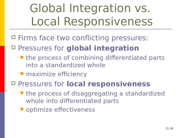 11 - 29 Global Integration vs.  Local Responsiveness Firms face two conflicting pressures: