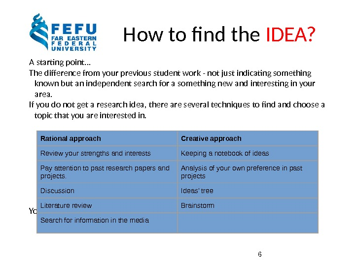 How to find the IDEA? A starting point. . . The difference from your