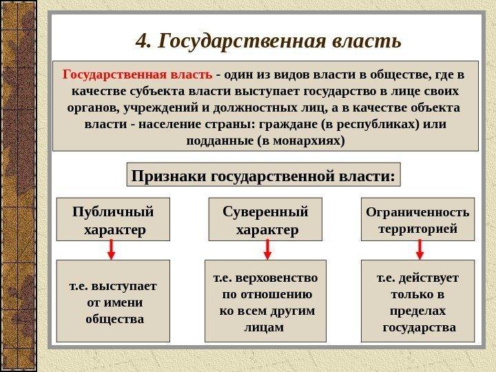 Что означает понятие представитель власти