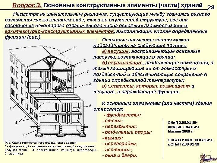 строительные конструкции определение