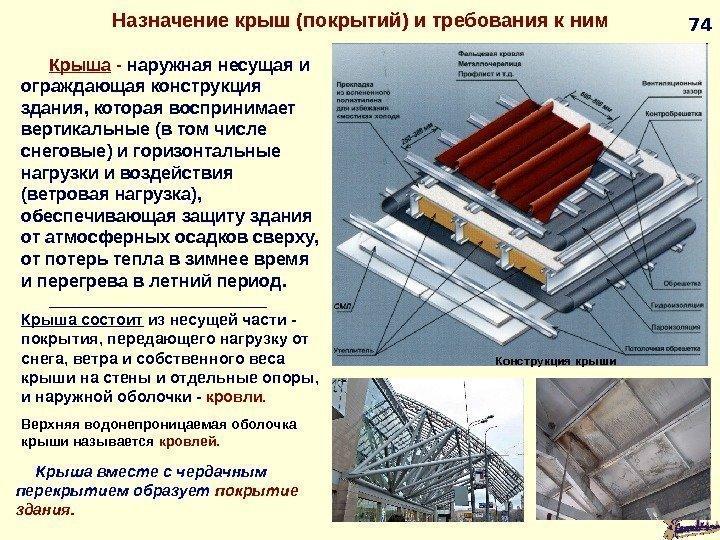 Краткий теоретический материал: скатные крыши гражданских зданий