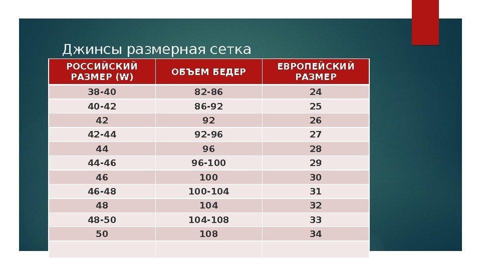 Российские Размеры Джинсов С Доставкой