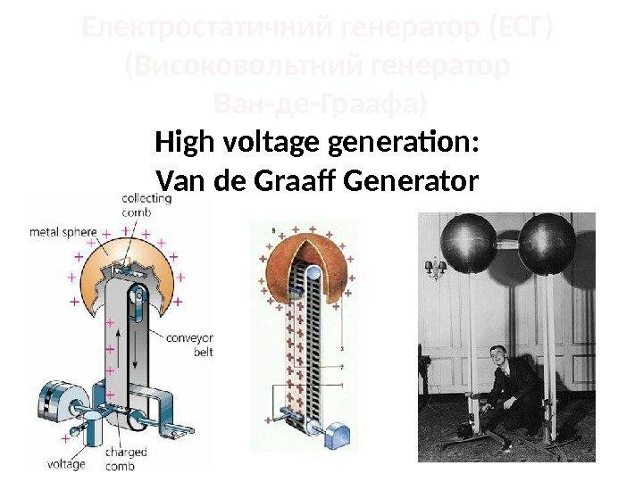 synopsis van de graaff generator