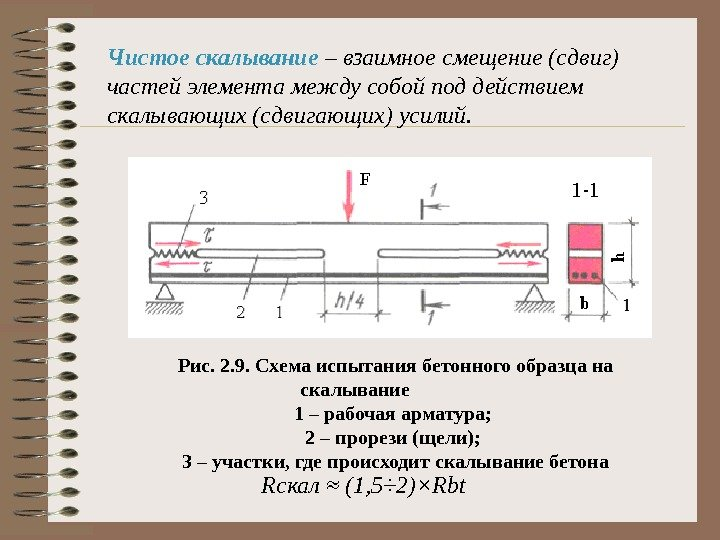 На рисунке представлена схема испытания бетонного образца на