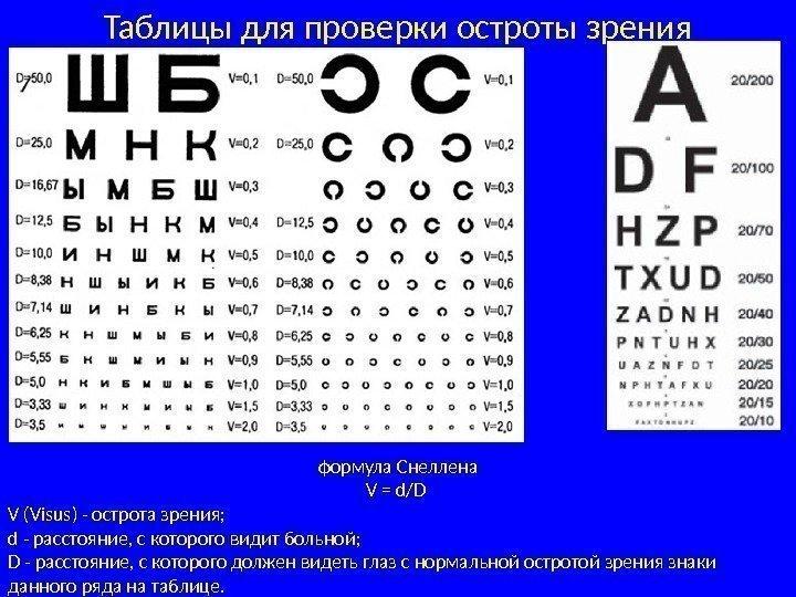 Таблица проверки зрения в домашних условиях скачать