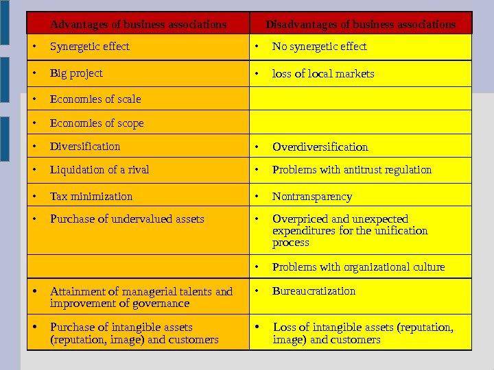 disadvantages of talent management