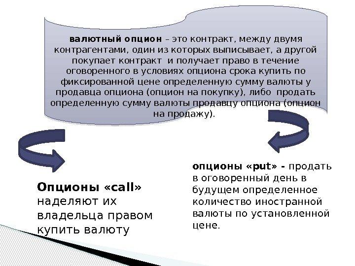 Опцион � Своп