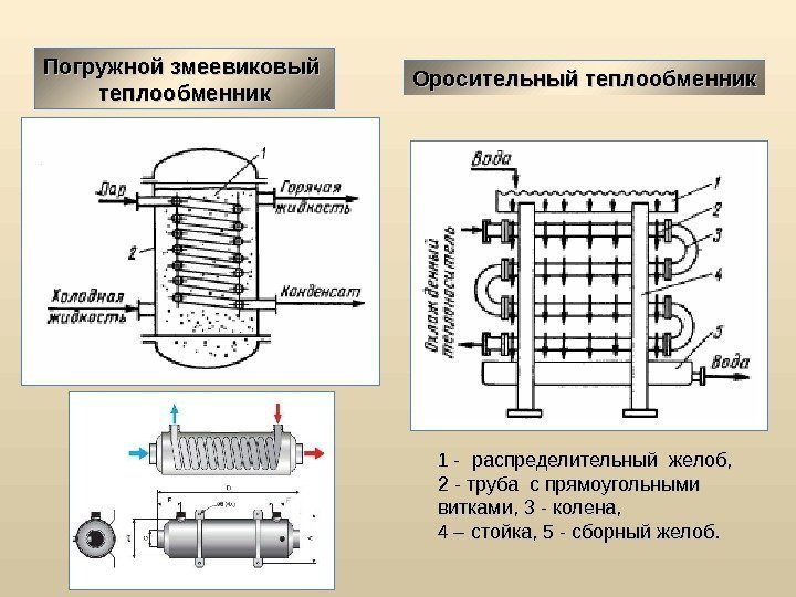 Теплообменник вода пар т теплообменник sf чертеж
