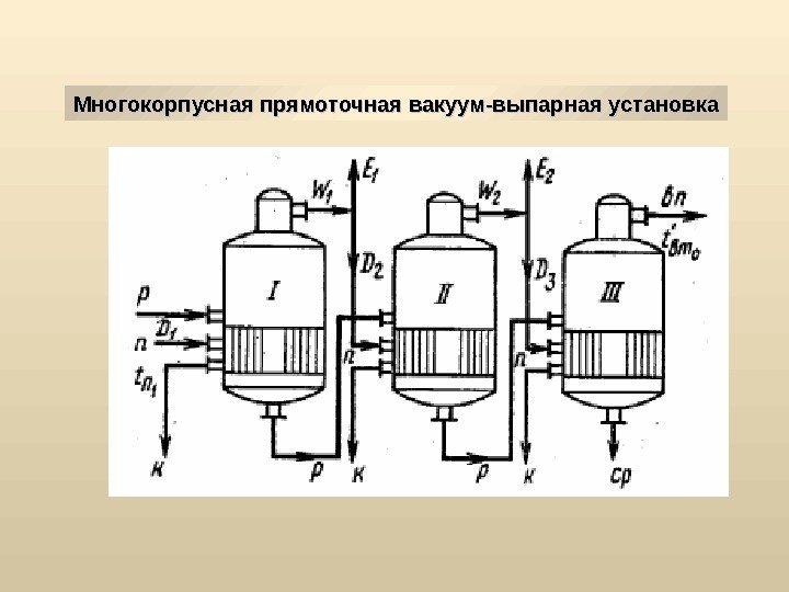 Теплообменные аппараты характеристики тепловые явления фотогалерея теплообменника после монтажа tl3-bfg