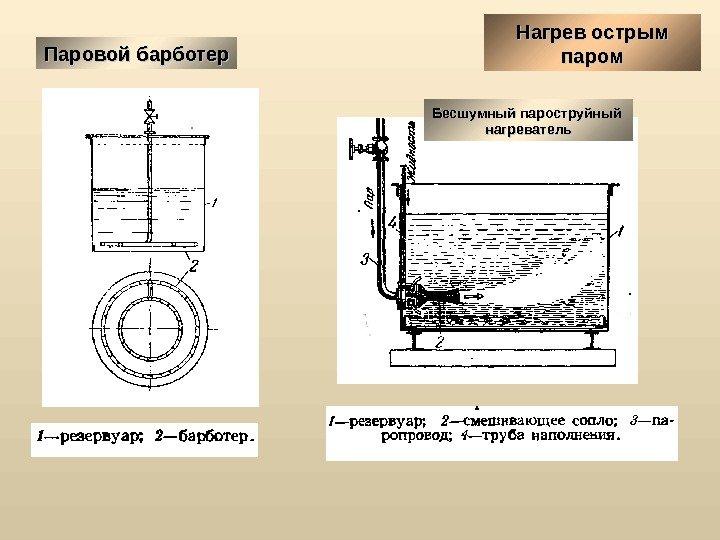 Нагрев воды паром через теплообменник Пластины теплообменника Alfa Laval T8-MFG Новоуральск
