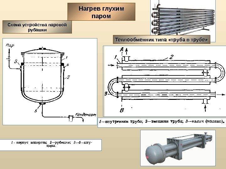 Что такое двойной теплообменник теплообменники нефтегаззавода