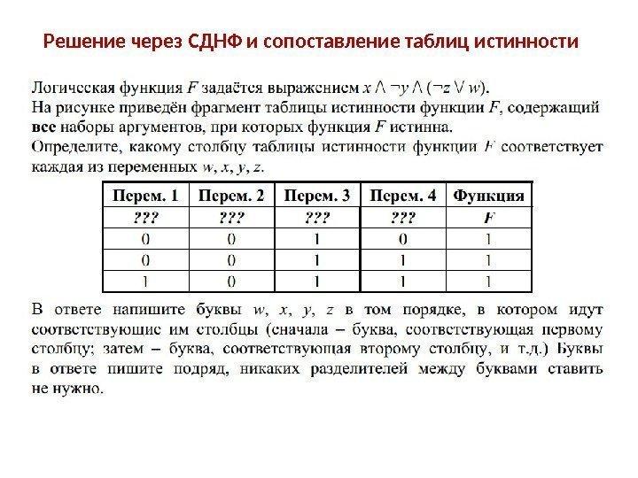 Таблица суперпозиции функции