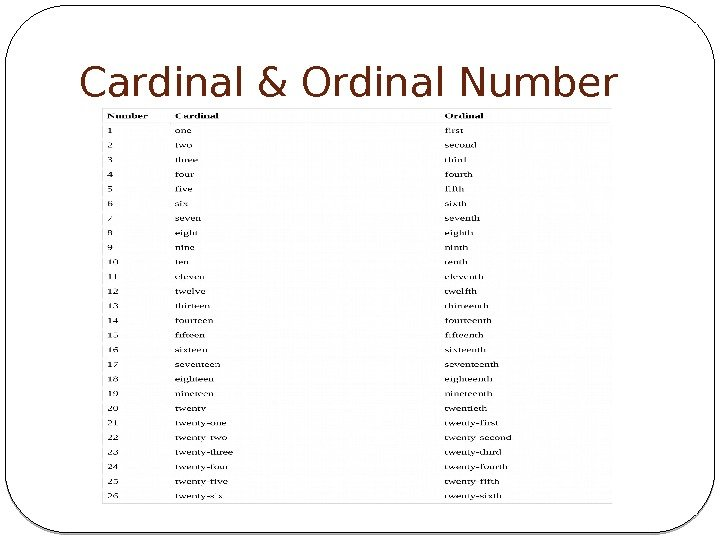 Cardinal & Ordinal Number