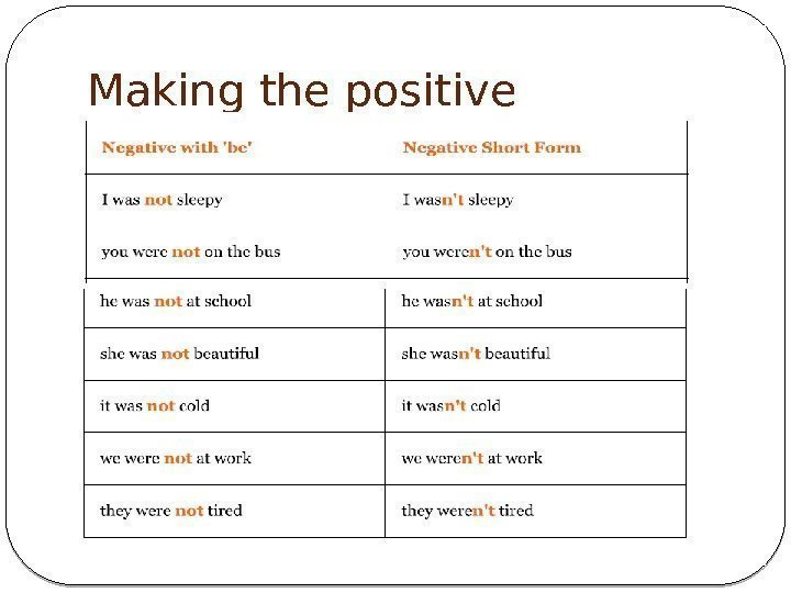 Making the positive