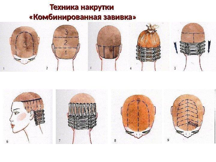 Схема накрутки коклюшек