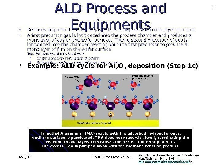 4/25/06 EE 518 Class Presentation 12 ALD Process and Equipments • Example: ALD cycle