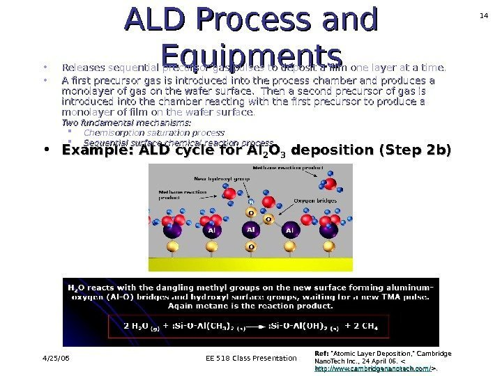 4/25/06 EE 518 Class Presentation 14 ALD Process and Equipments • Example: ALD cycle