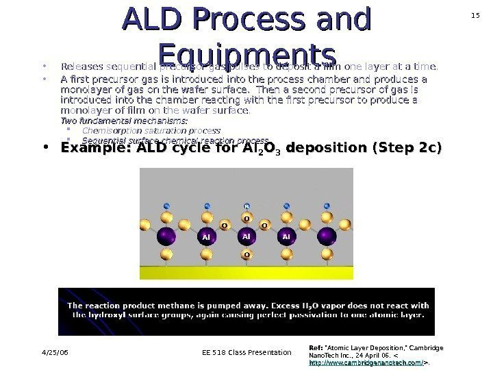 4/25/06 EE 518 Class Presentation 15 ALD Process and Equipments • Example: ALD cycle