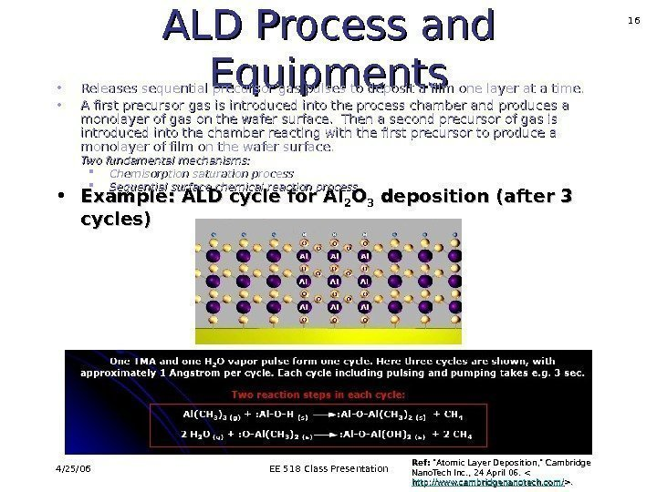 4/25/06 EE 518 Class Presentation 16 ALD Process and Equipments • Example: ALD cycle